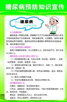 糖尿病预防知识宣传图片