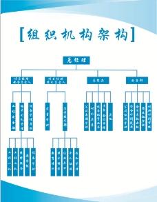 组织机构流程图图片