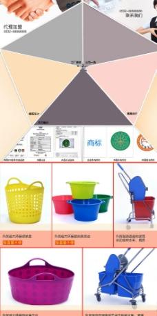 详情页关联营销模板图片