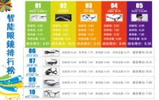 智能眼镜排行榜