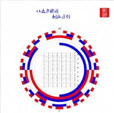 八运方圆图