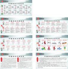 中国建筑十典九章
