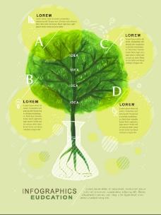 树木教育海报