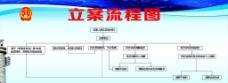 立案流程图图片