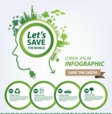 绿色节约概念图片
