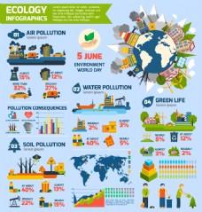 創意  生態信息圖  矢量素材
