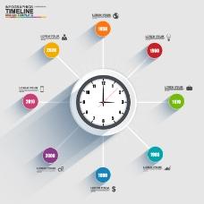 时间表商务广告