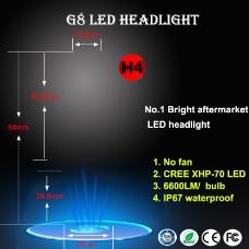 LED大灯主图