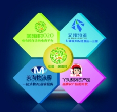 美淘村四个板块分类图片