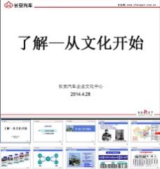 长安汽车企企业文化宣讲培训PPT