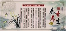 春季养生中医宣传牌