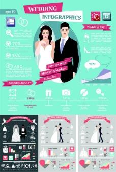 創意婚禮元素