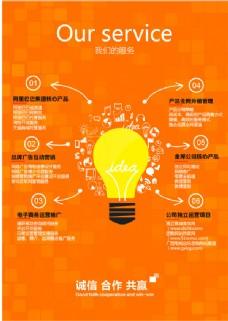 企业电商文化墙