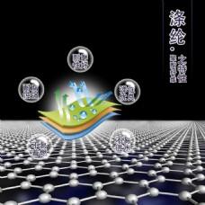 涤纶服装材料微观3D展示聚酯纤维功能介绍