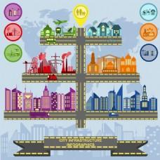 城市建筑图