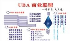 UBA商业联盟 展板  绿力图片