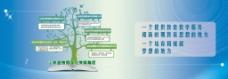 科技感的企业分支展示可编辑文件