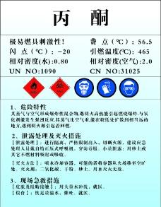 危险化学气体图片