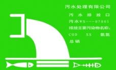 污水排放口图片