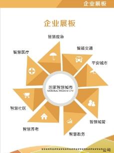 企业展板 展框 墙贴 科技文化图片