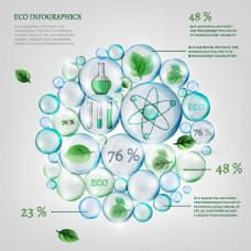 绿叶泡泡图表图片