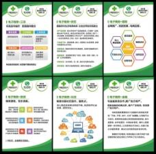 绿色展板海报